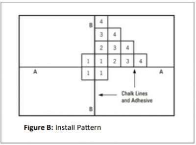 Raised Access Flooring Installation Guide